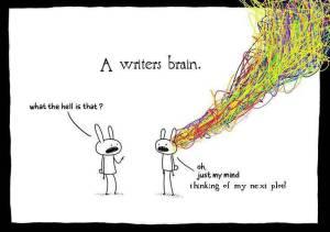 Writer's Brain from Behler Blog