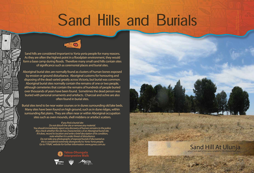 Panel - Sand Hills and Burials
