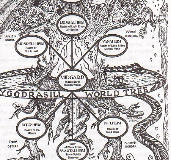 Norse cosmology from http://www.valkyrietower.com/freyja.html