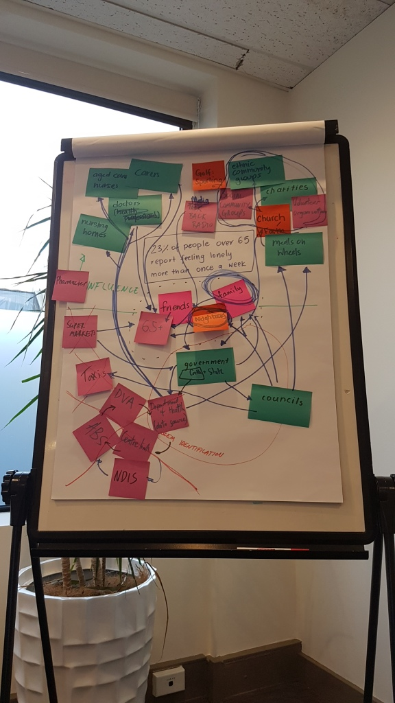 Our stakeholder systems map