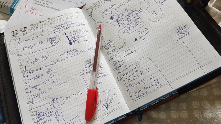 Diary activities